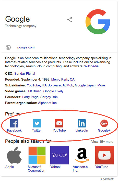 Social Network in Google MyBusiness