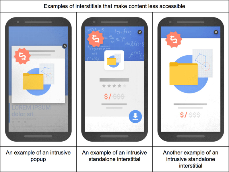 Update Google Mobile Interstitials Penalty
